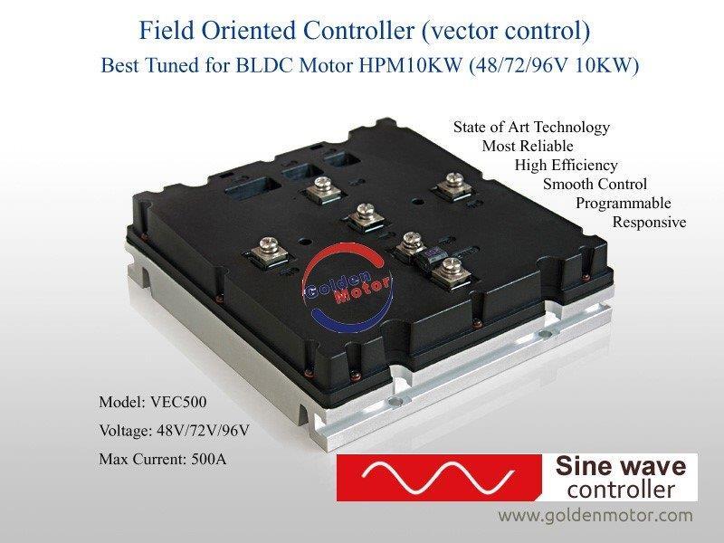 sine wave controller